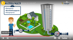Video zum Preis des Wassers der Leipziger Wasserwerke